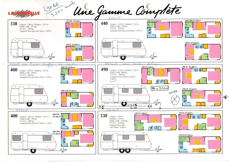 b rstner averso plus 440 tk avis forum les caravaniers2 com. Black Bedroom Furniture Sets. Home Design Ideas